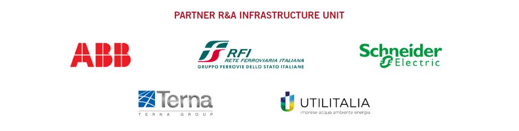 partner-infrastrutture-2018